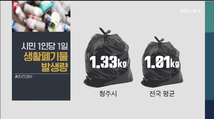 넘쳐나는 쓰레기… 분리수거도 엉망
