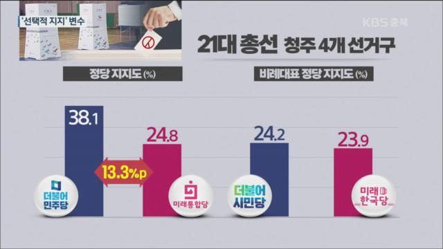 [여론조사] 정당 지지…선호 따로, 투표 따로?
