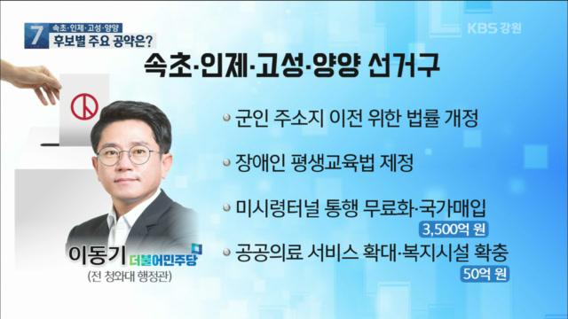 '속초·인제·고성·양양' 후보 선거 공약은?