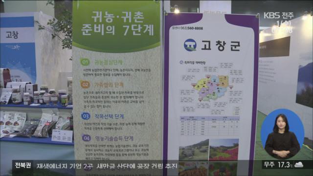 [전북의 창] 귀농 상위 5곳 포함…귀농 1번지 확인