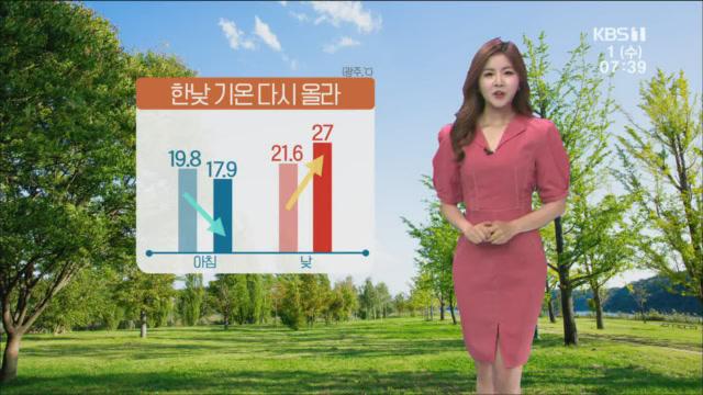 [날씨] 광주·전남 어제보다 기온 ↑…동부 안개 주의