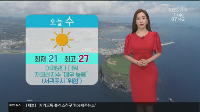 [날씨] 제주 어제보다 더워…서귀포 자외선지수 '위험'