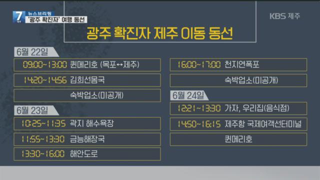[뉴스브리핑] '광주 확진자' 여행 동선 외